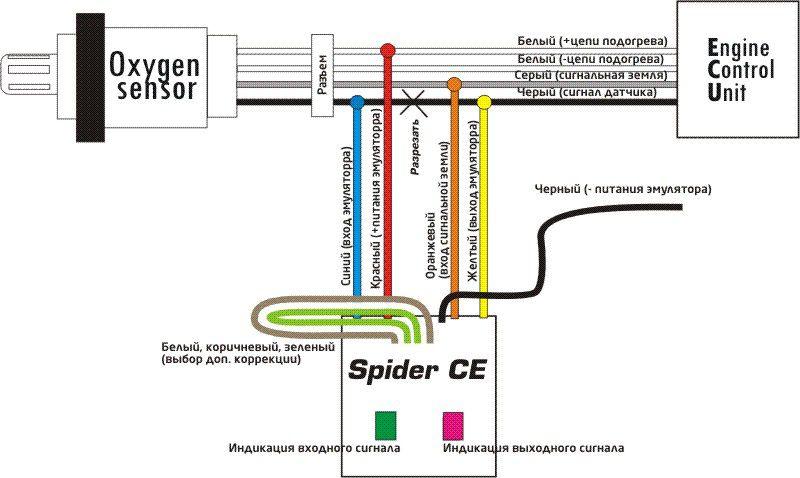 Красный провод подключается к